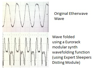 Wavefolding example #1