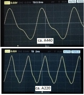 Burns Pro Waveforms
